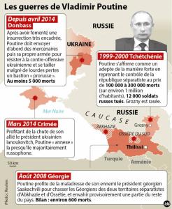Poutine_guerres