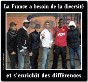 Islm.Diversité≠