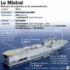 la-france-va-vendre-le-mistral-9926-hd